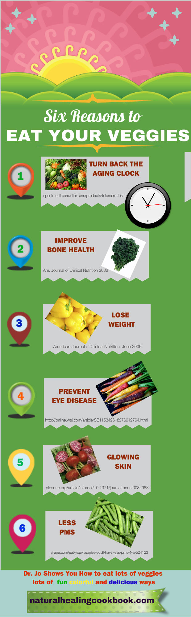 6 Reasons to Eat Your Veggies